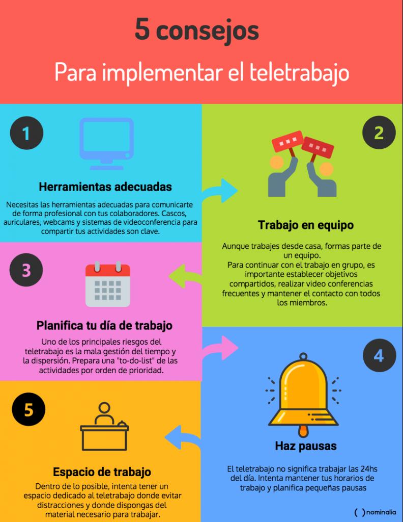 5 consejos para el teletrabajo